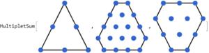 MultipletSum[Multiplet[{0, 2}], Multiplet[{1, 3}], Multiplet[{2, 1}]]