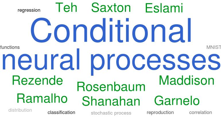 Conditional neural processes (Garnelo et al.)
