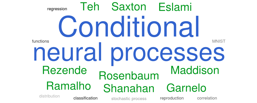 Conditional neural processes