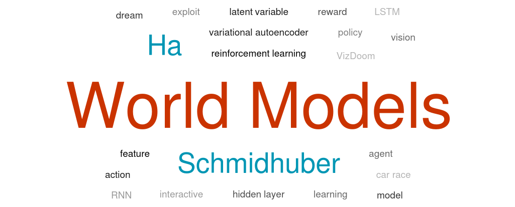 Predicting with world models